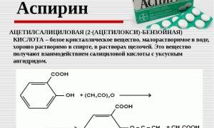 Раствор аспирина и водки для пяток: просто, быстро, эффективно